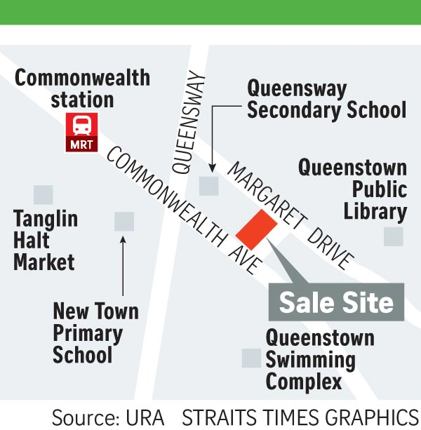 Margaret Ville Location Map
